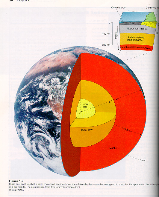 Tectonic Plates How Is The Earth Constructed